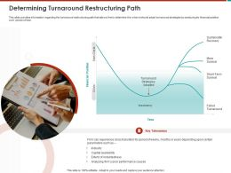 Determining Turnaround Restructuring Path Period Ppt Powerpoint Presentation File Master Slide