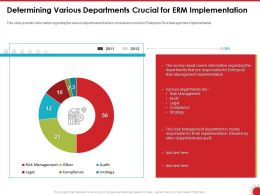 Determining Various Departments Crucial For ERM Implementation Covers Powerpoint Presentation Display