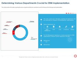 Determining Various Departments Crucial For Erm Implementation Ppt Layouts