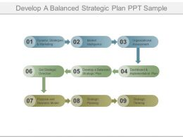 Develop A Balanced Strategic Plan Ppt Sample