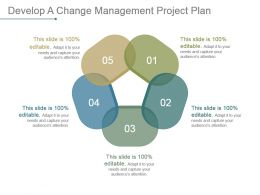 Develop A Change Management Project Plan Powerpoint Slide Background