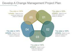 Develop A Change Management Project Plan Powerpoint Slide Background