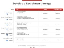 Develop A Recruitment Strategy Ppt Powerpoint Presentation Summary Guidelines