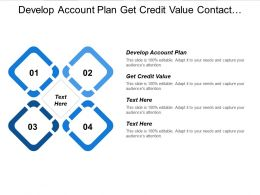Develop Account Plan Get Credit Value Contact Management