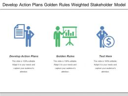 Develop Action Plans Golden Rules Weighted Stakeholder Model
