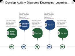 Develop Activity Diagrams Developing Learning Objectives Thinking Systems