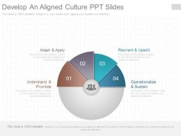Develop An Aligned Culture Ppt Slides
