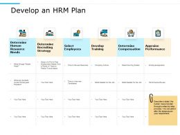 Develop An HRM Plan Appraise Perform Human Resource Ppt Powerpoint Presentation Rules