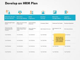 Develop An HRM Plan Appraise Performance Ppt Powerpoint Presentation File Structure