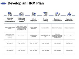 Develop An HRM Plan Determine Compensation Strategy Ppt Powerpoint Presentation Gallery Picture