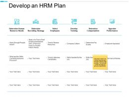 Develop An HRM Plan Determine Recruiting Strategy Management Ppt Powerpoint Presentation Model