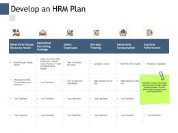 Develop An HRM Plan Human Resource Needs Ppt Powerpoint Presentation Infographics Display