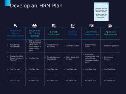 Develop An HRM Plan Human Resource Strategy Ppt Powerpoint Presentation Summary File Formats