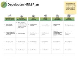 Develop An Hrm Plan Ppt Powerpoint Presentation File Example File