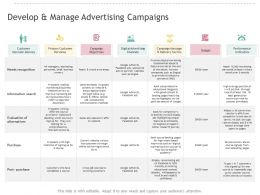 Develop And Manage Advertising Campaigns Ppt Layouts Example