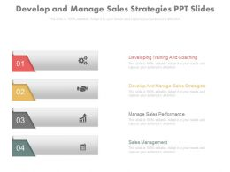 Develop And Manage Sales Strategies Ppt Slides