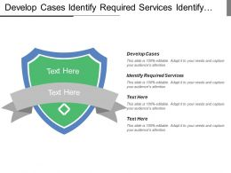 Develop Cases Identify Required Services Identify Message Contract