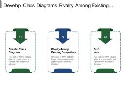 Develop Class Diagrams Rivalry Among Existing Competitors Threat Entrants