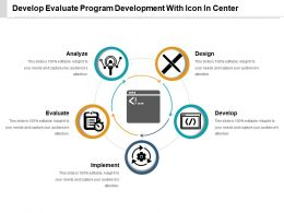 Develop Evaluate Program Development With Icon In Center