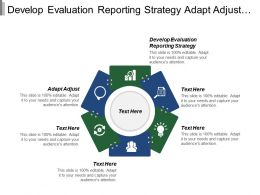 Develop Evaluation Reporting Strategy Adapt Adjust Communicate Result