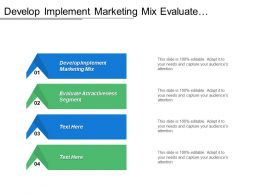 Develop Implement Marketing Mix Evaluate Attractiveness Segment Effective Positioning