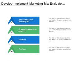Develop Implement Marketing Mix Evaluate Attractiveness Segment Effective Positioning