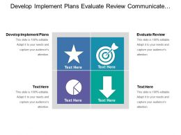 Develop Implement Plans Evaluate Review Communicate Market Staff Resource