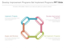 Develop Improvement Programs Set Implement Programs Ppt Slide