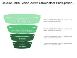 Develop Initial Vision Active Stakeholder Participation Build Franchisee