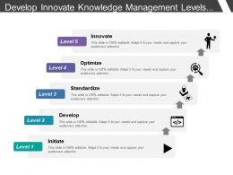 develop_innovate_knowledge_management_levels_with_arrows_and_icons_Slide01