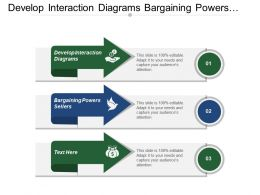 Develop Interaction Diagrams Bargaining Powers Sellers Threat Substitute Products