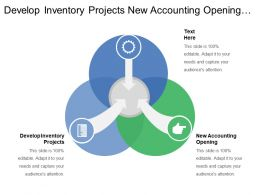 Develop Inventory Projects New Accounting Opening Exceptions Management