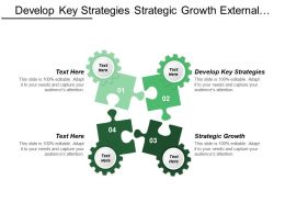 Develop Key Strategies Strategic Growth External Internal Awareness Cpb