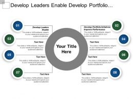 Develop Leaders Enable Develop Portfolio Initiatives Improve Performance