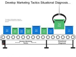 Develop Marketing Tactics Situational Diagnosis Specific Measurable Targets
