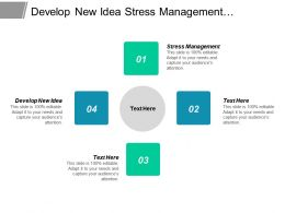 Develop New Idea Stress Management Performance Metrics Decision Tree Cpb