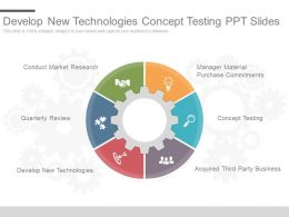 Develop New Technologies Concept Testing Ppt Slides