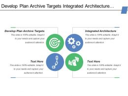 Develop Plan Archive Targets Integrated Architecture Stakeholder Analysis