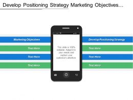 Develop Positioning Strategy Marketing Objectives Financial Plan Return Investment