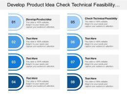 Develop Product Idea Check Technical Feasibility Product Development