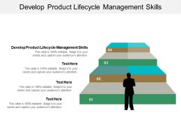 Develop Product Lifecycle Management Skills Ppt Powerpoint Presentation Show Graphic Tips Cpb