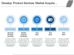 Develop Product Services Market Acquire Customer Product Development