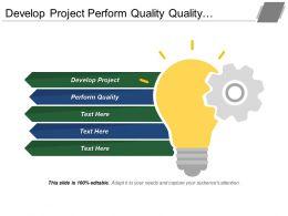 Develop Project Perform Quality Quality Management Enterprise Organization