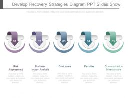 Develop Recovery Strategies Diagram Ppt Slides Show