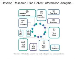 Develop Research Plan Collect Information Analysis Information Present Findings