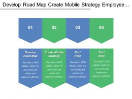 Develop Road Map Create Mobile Strategy Employee Empowerment Development