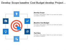 Develop Scope Baseline Cost Budget Develop Project Charter