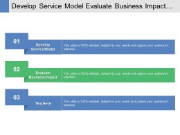 Develop Service Model Evaluate Business Impact Trusted Partner