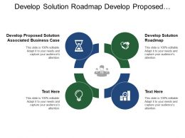 Develop Solution Roadmap Develop Proposed Solution Associated Business Case