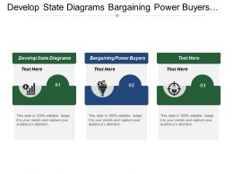 Develop State Diagrams Bargaining Power Buyers Sharing Strategies